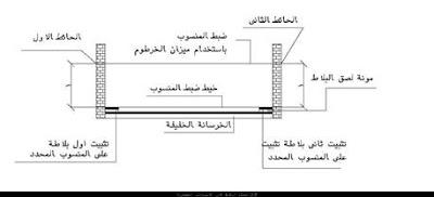 اعمال البلاط في الانشاءات المعمارية pdf