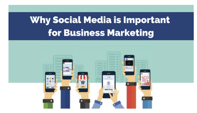 What is Social Media Marketing for Business