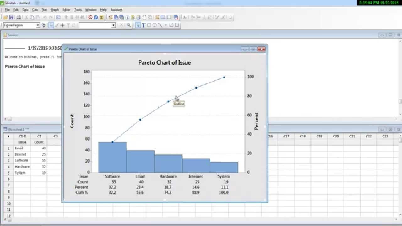 Tải Minitab 16.2.4.4 Full Crack - Phần mềm thống kê & phân tích dữ liệu