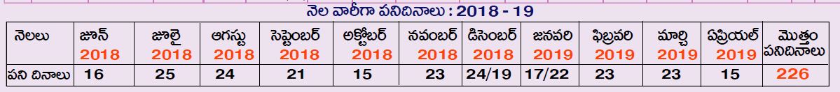 AP SCHOOLS ACADEMIC CALENDER YEAR 2018-2019 FOR PRIMARY, UPPER PRIMARY AND HIGH SCHOOLS