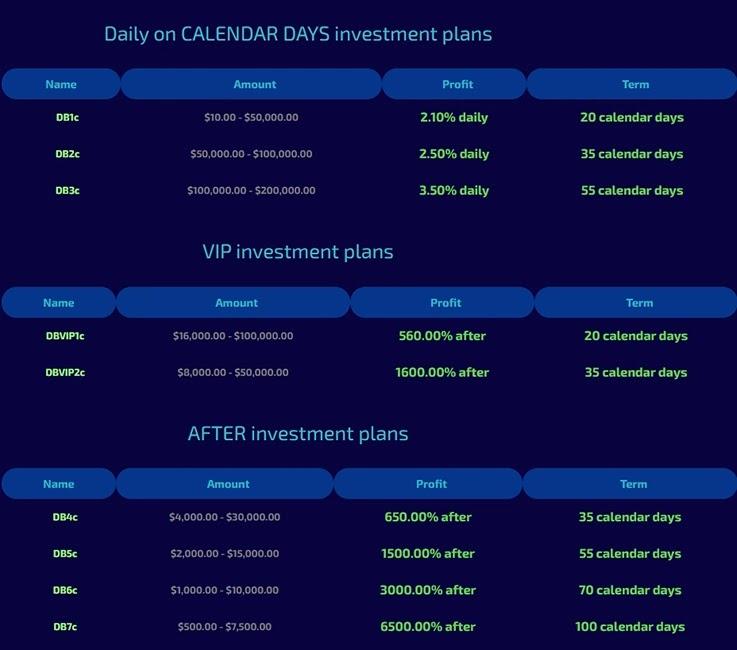 Инвестиционные планы DogeBox LTD
