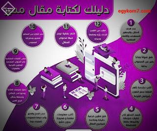 ازاي اكتب مقاله متناسبه مع معاير السيو