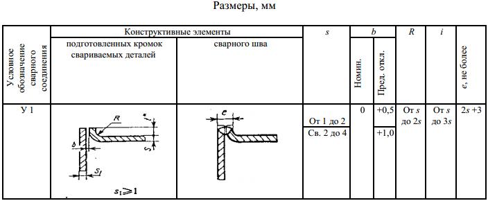 ГОСТ 5264-80-У1