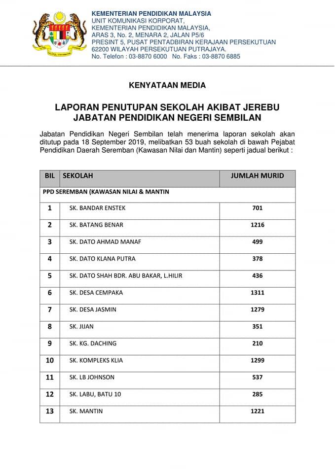 Senarai Sekolah Di Negeri Sembilan Tutup Pada 18 September 2019 Akibat Jerebu Layanlah Berita Terkini Tips Berguna Maklumat