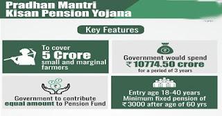 pradhan-mantri-kisan-pension-yojana