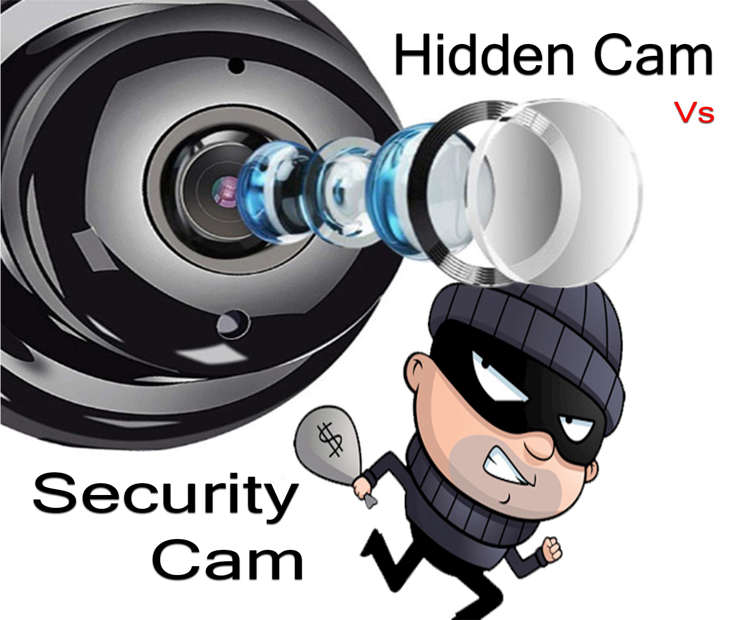 Hidden Cam Vs Security Cam mini Guide,small camera lens  and a thief with black mask running cartoon,