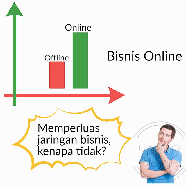 Pengertian Bisnis Online dan Bagaimana Memulainya