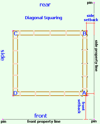 how-to-square-building-footings-1