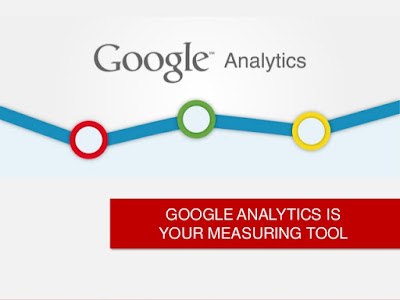 Blogger Google analytics