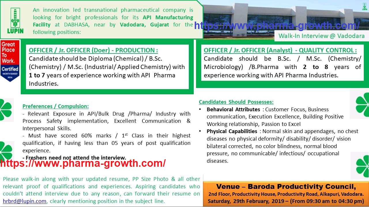 Lupin Limited – Walk in interview for Production & Quality Control on 29th Feb 2020