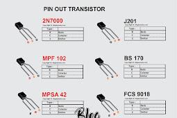 Gambar Pin Out Transistor Audio yang Banyak di pakai pada Amplifire
