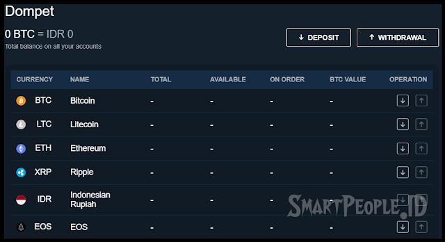 Wallet Crypto Yang Tersedia di Zipmex