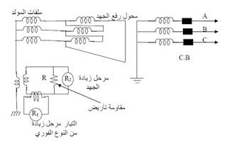 كتاب خرافي عن حماية المولدات الكهربائية pdf