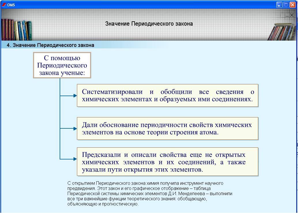 Доклад по химии значение периодического закона 1210