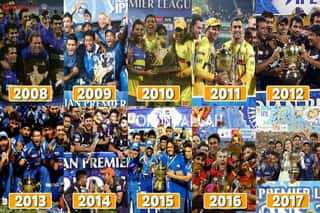Interesting Facts About Indian Premier League (IPL 2020)