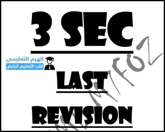 مراجعة ليلة الامتحان لغة انجليزية للصف الثالث الثانوي 2021