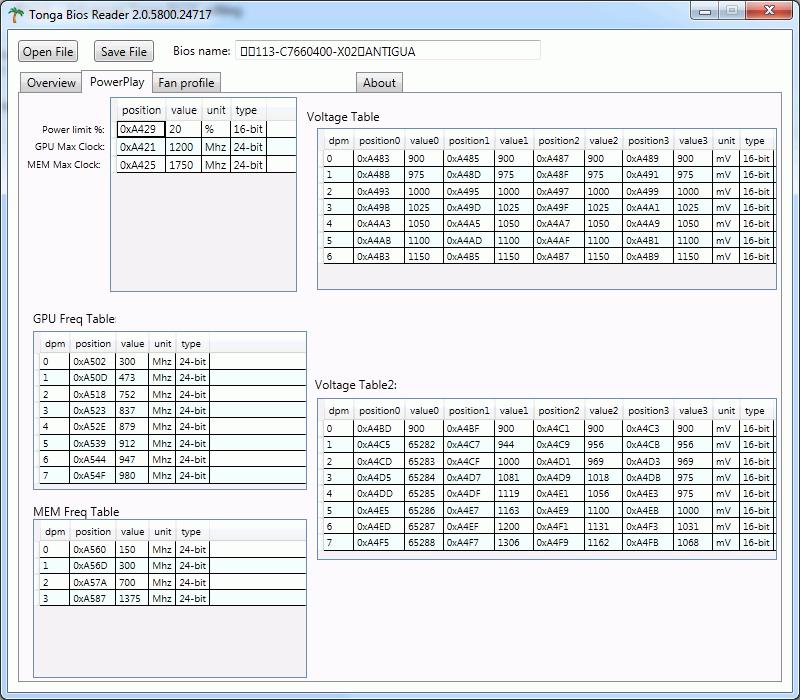 Nerd Ralph: Advanced Tonga BIOS editing