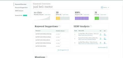 Situs Terbaik Untuk Riset Kata Kunci Moz Keyword Explorer