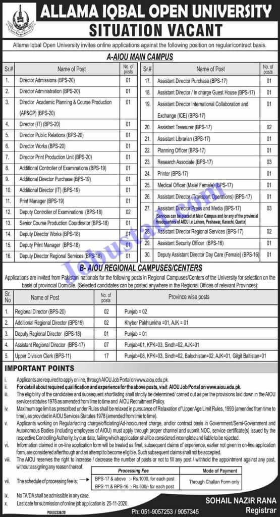Jobs in Allama Iqbal Open University (AIOU) Nov 2020