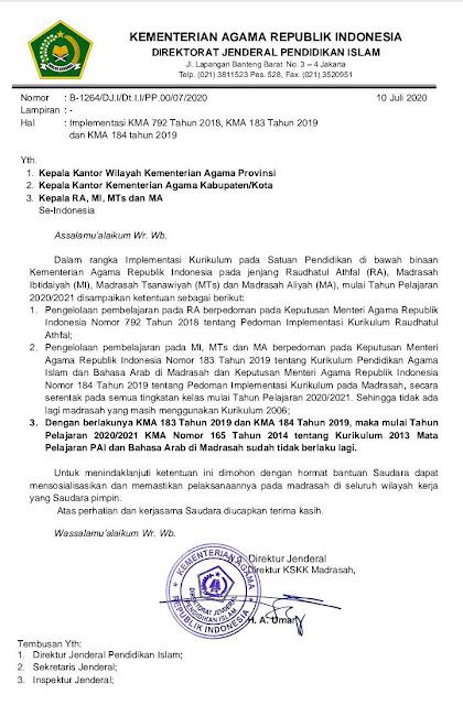Surat Edaran Implementasi KMA 792 Tahun 2018, KMA 183 Tahun 2019 dan KMA 184 tahun 2019