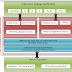 Arquitectura del .NET Framewok
