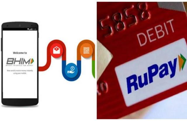 अगर BHIM-UPI या RuPay Card से लेनदेन पर बैंक ने काटा है शुल्क, तो आपको मिलेगा रिफंड, जानें क्यों