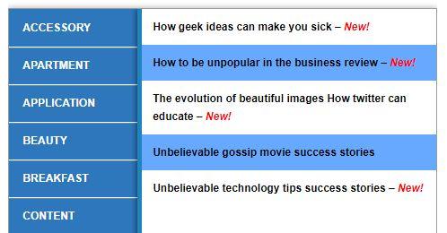 Cara Membuat Daftar Isi (Sitemap) Tabulasi untuk Blog