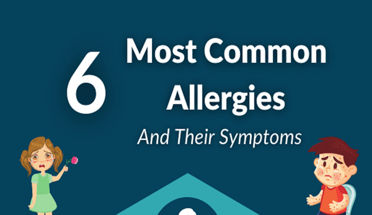Types of Allergies, Symptoms and Diagnosis | Get Tested for Allergy Just at $29 #infographic