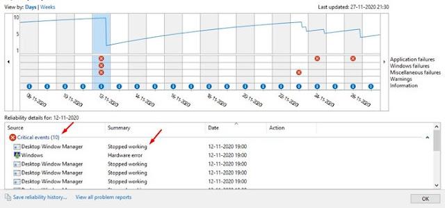 ماهي أداة مراقبة الموثوقية Reliability Monitor وكيفية إستخدامها في ويندوز 10