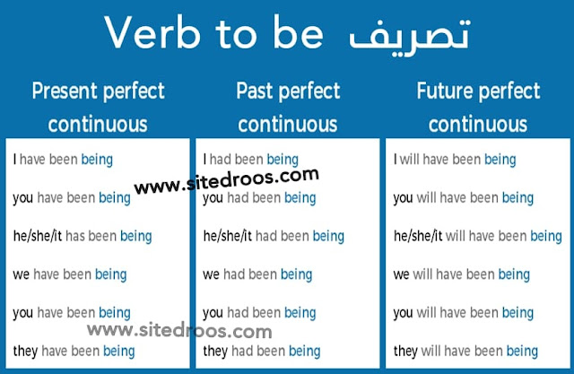 تصريف verb to be في Present, Past and Future