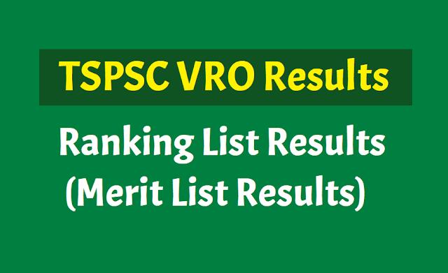 TSPSC VRO Merit List Results