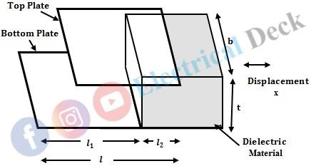 Capacitive Transducer