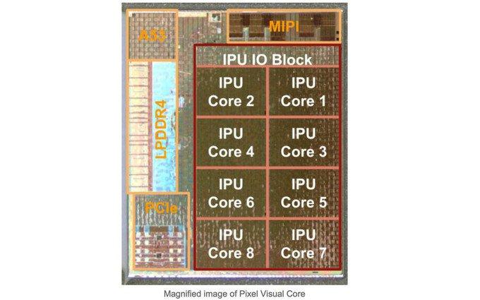 alasan-google-gunakan-chipset-rancangan-sendiri-untuk-ponsel-buatannya