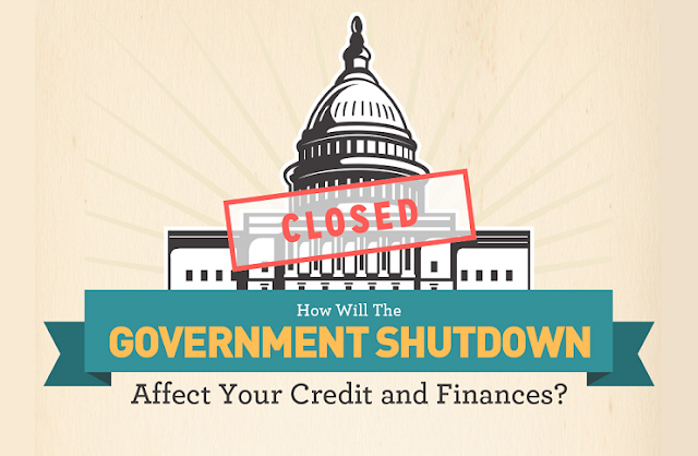 How-The-Government-Shutdown-Affects-Your-Credit-And-Finances #Infographic