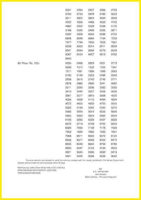 Kerala Lottery Result 19-10-2019 Karunya Lottery Results KR-418 keralalotteriesresults.in-002