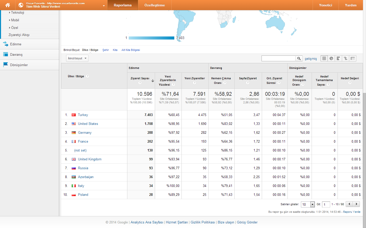 google analytics cografi yer