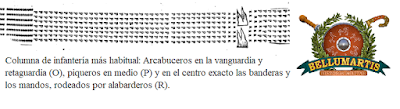formacion de marcha en  columna FORMACIONES DE LOS TERCIOS EN EL SIGLO XVI BELLUMARTIS HISTORIA MILITAR