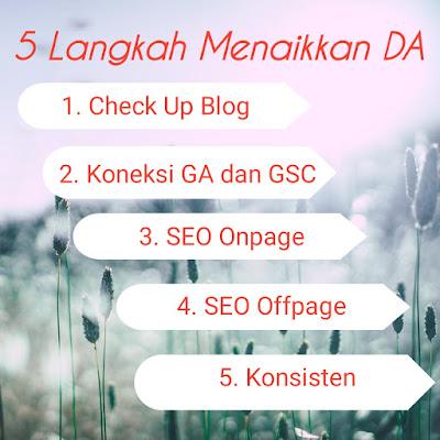 5 Langkah Menaikkan Domain Authority