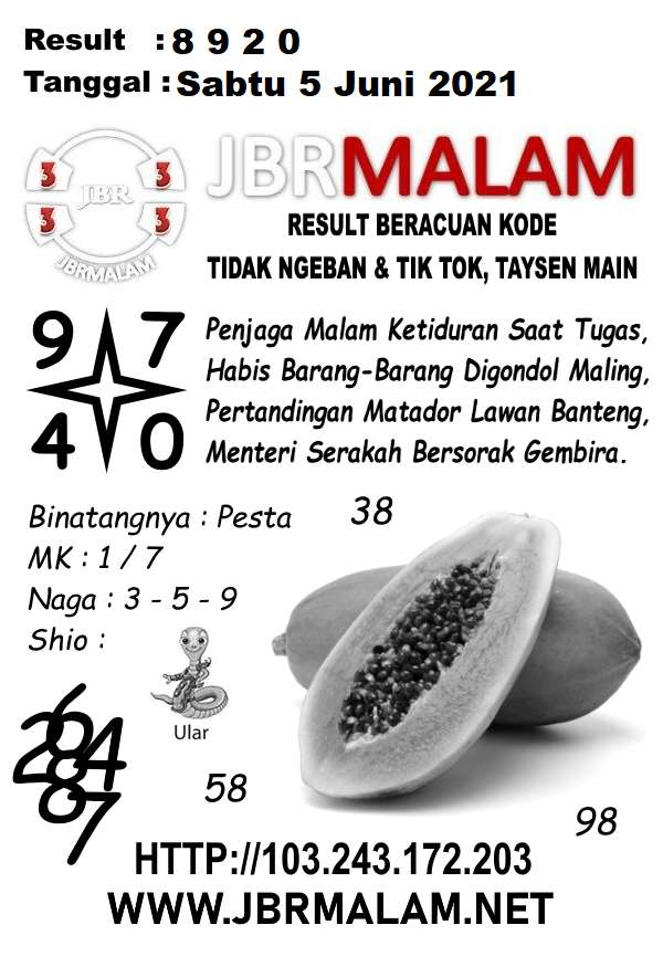 JBR Malam HK Sabtu 05 Juni 2021