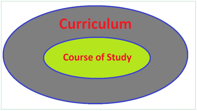curriculum-and-course-of-study