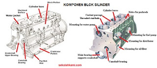 komponen blok silinder
