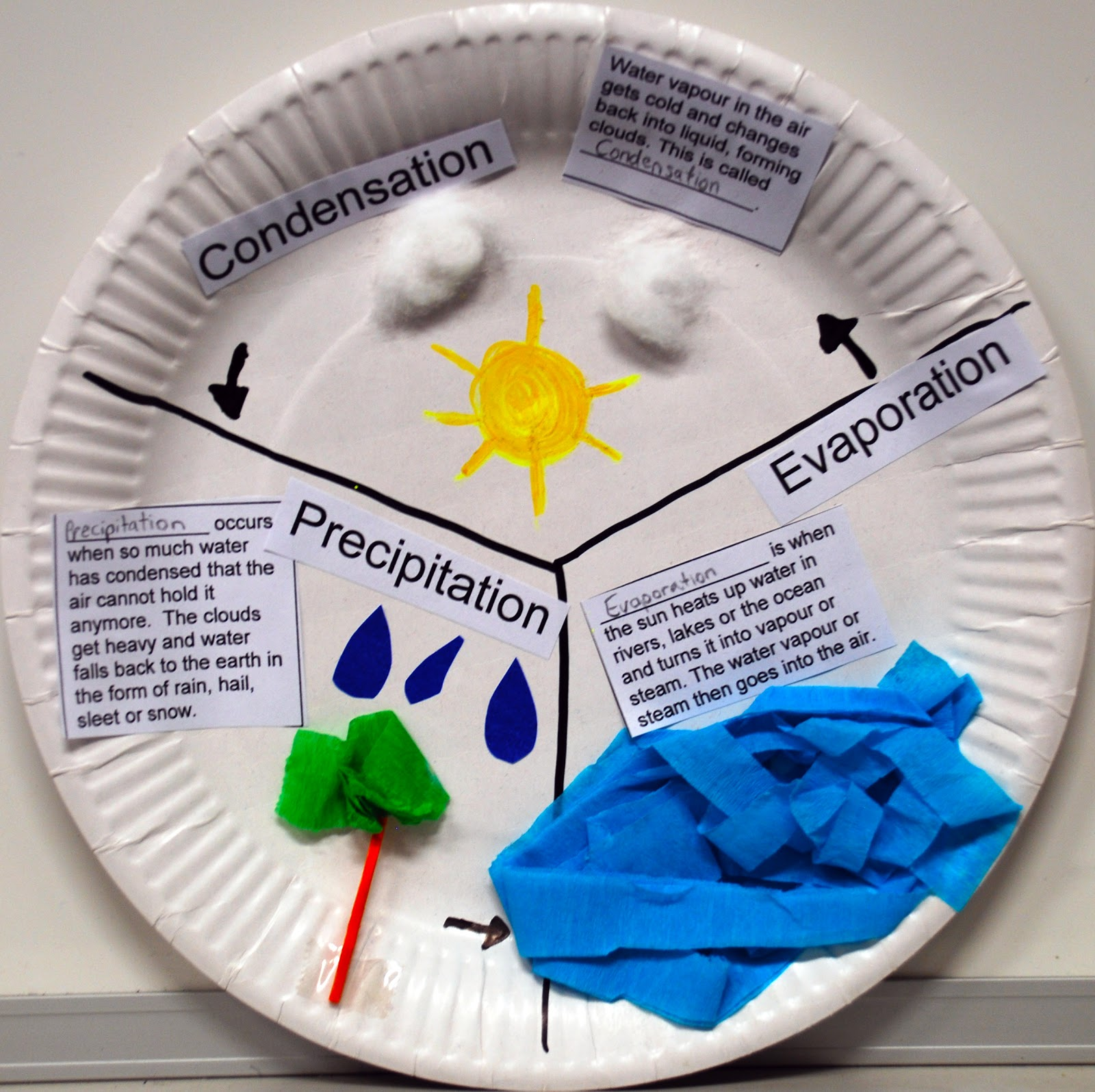 Fun School 4 Water Cycle