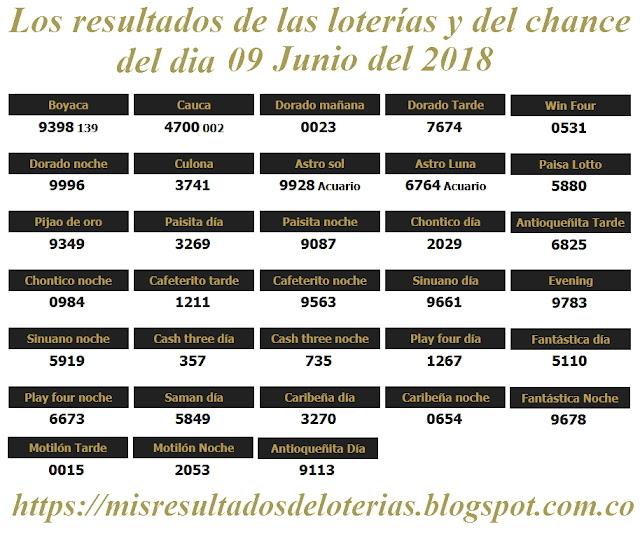Resultados de las loterías de Colombia | Ganar chance | Los resultados de las loterías y del chance del dia 09 de Junio del 2018