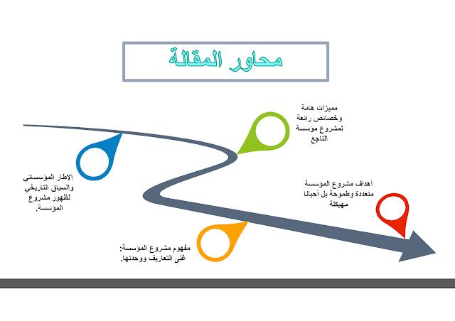 مشروع المؤسسة: المفهوم، السياق والمميزات والأهداف