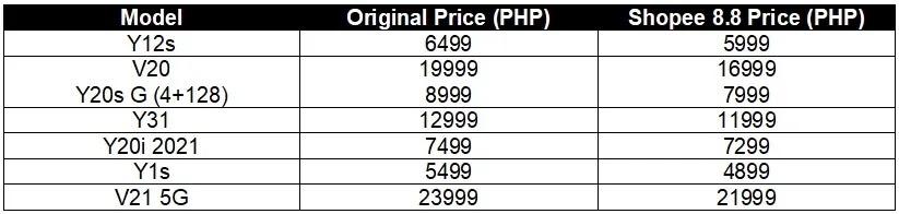 vivo smartphones on sale during Shopee 8.8
