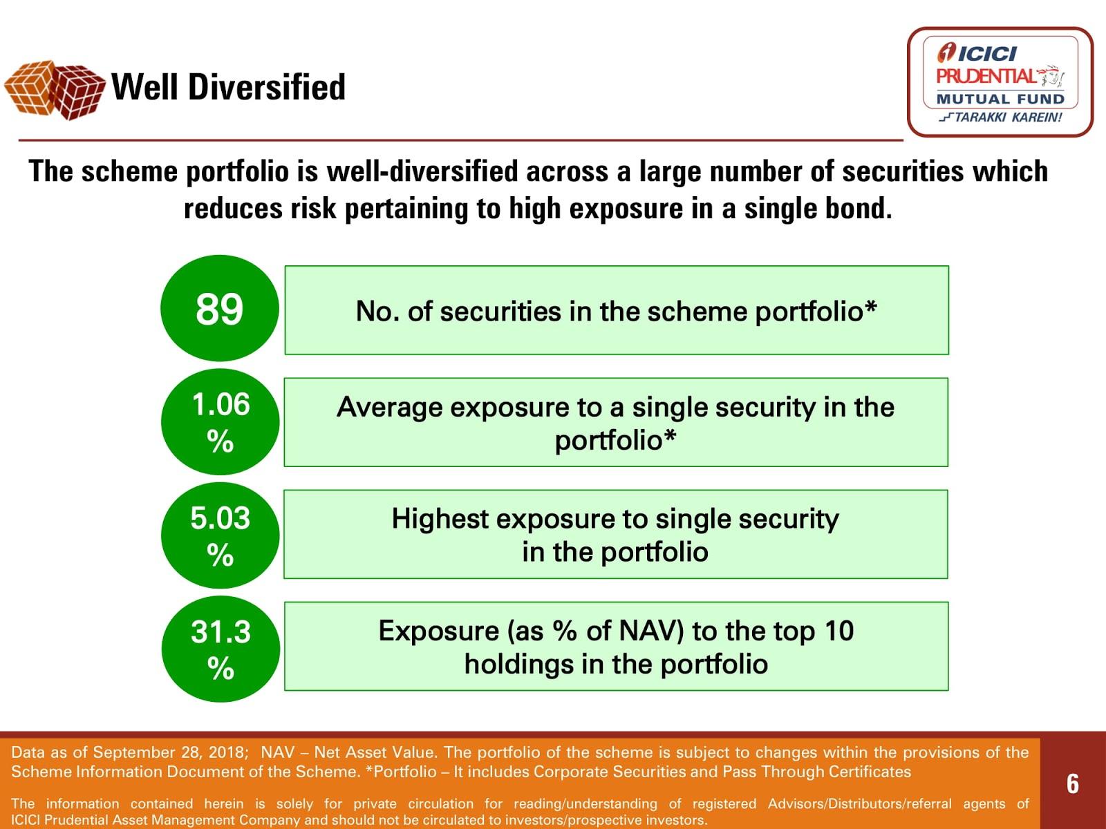 well diversified mutual fund portfo - HD1600×1200