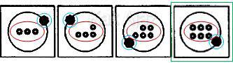 Pembahasan Soal Figural No. 39 TKPA SBMPTN 2016 Kode Naskah 602, pola gambar: jumlah objek bertambah satu, rotasi 90 derajat