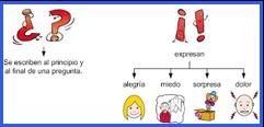 Educarteeducarse Oraciones Declarativas Interrogativas