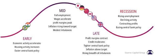 Что такое рецессия в экономике? И сколько длится спад?