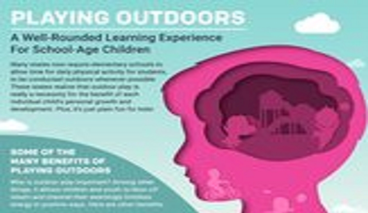 Playing Outdoors: A Well-Rounded Learning Experience for School-Age Children #infographic